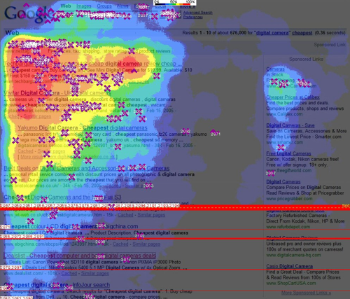 heatmaps for design